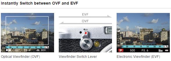 hybrid viewfinder on fujifilm x100s