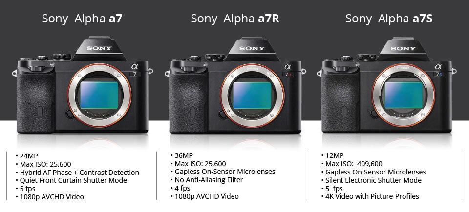 Sony A7 cameras specs comparison