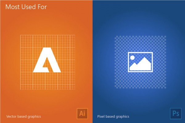when to use illustrator and photoshop