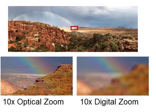 digital zoom versus optical zoom comparison